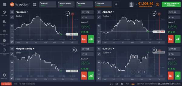 No touch and touch binary options