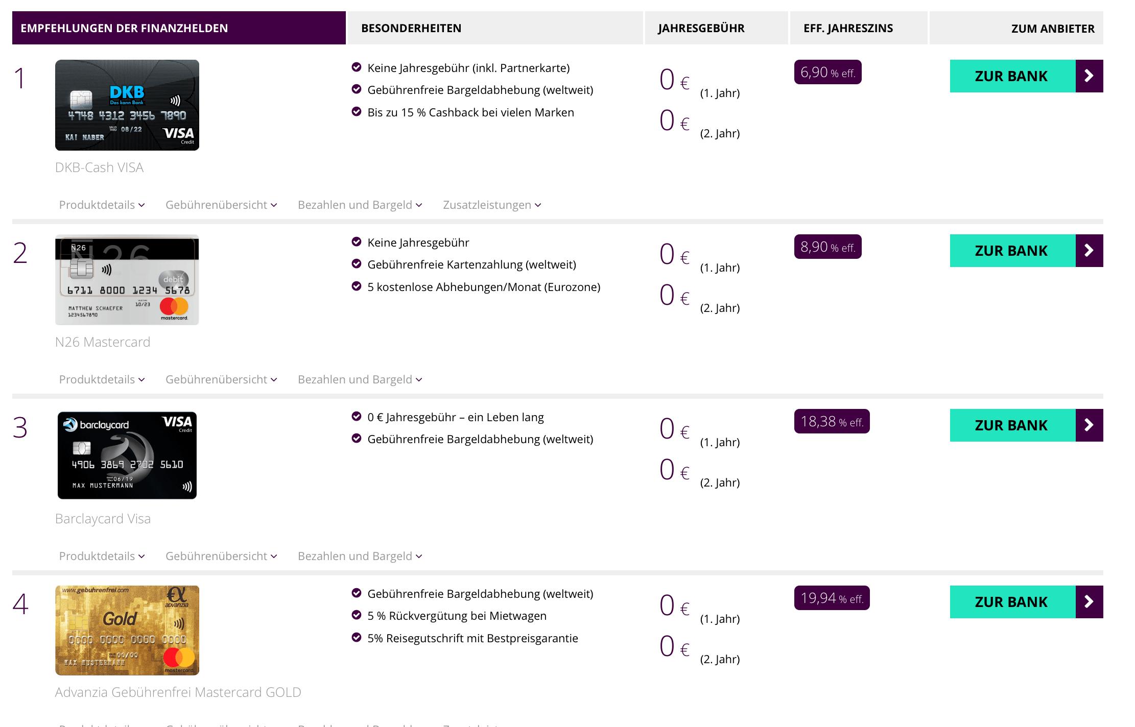 Kreditkarten Vergleich Finanzhelden.org